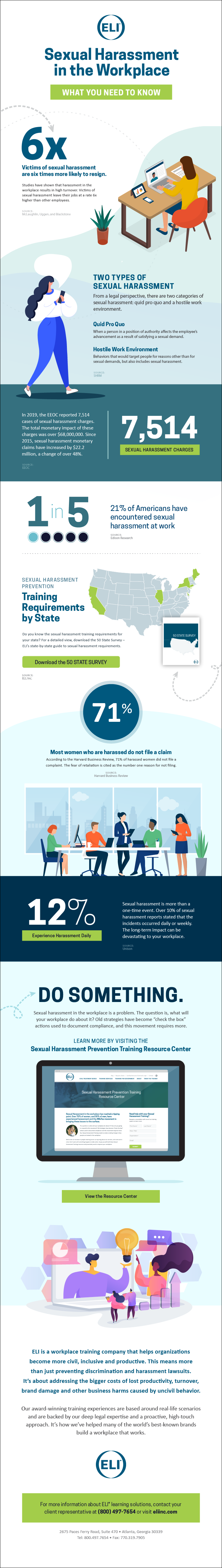 Sexual Harassment in the Workplace: What You Need to Know Infographic